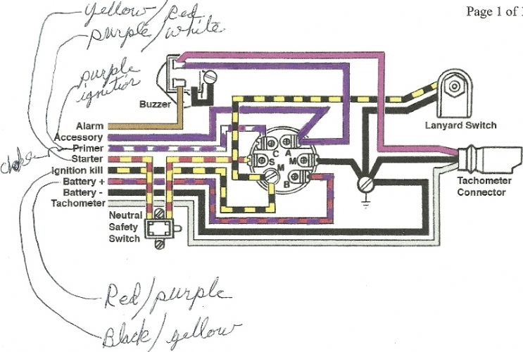 Ignition Switch Troubleshooting & Wiring Diagrams - Pontoon Forum for Ignition Switch Wiring Diagram
