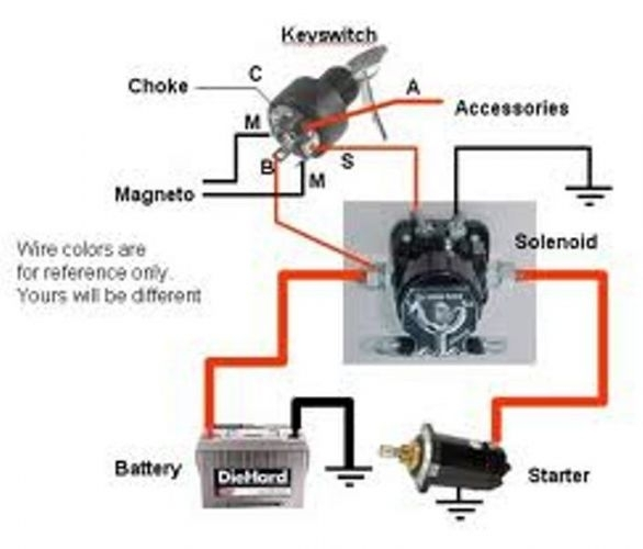 Ignition Switch Troubleshooting & Wiring Diagrams - Pontoon Forum intended for Ignition Switch Wiring Diagram