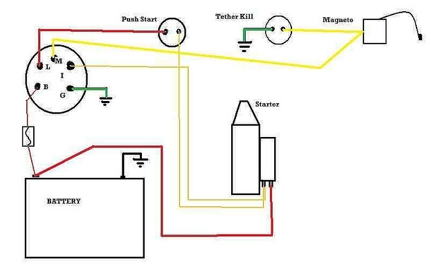 Ignition Switch Wiring Diagram Chevy Awesome Chevy Ignition Wiring pertaining to Ignition Switch Wiring Diagram