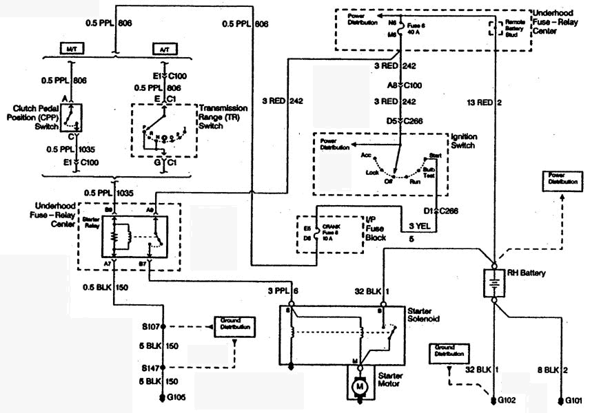 Ignition Switch Wiring Diagram Chevy within Ignition Switch Wiring Diagram Chevy