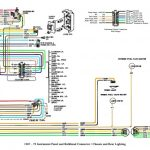 Ignition Switch Wiring - The 1947 - Present Chevrolet & Gmc Truck pertaining to 1974 Chevy C10 Fuse Box
