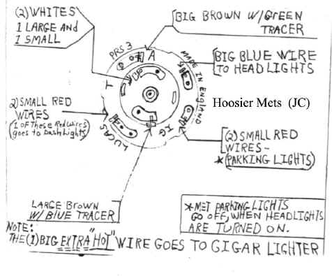 Ignition Switch/headlight Diagram with regard to Ignition Switch Wiring Diagram