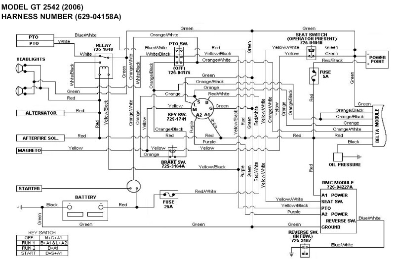 Ih Cub Cadet Forum: Wiring Diagram with regard to Cub Cadet Wiring Diagram