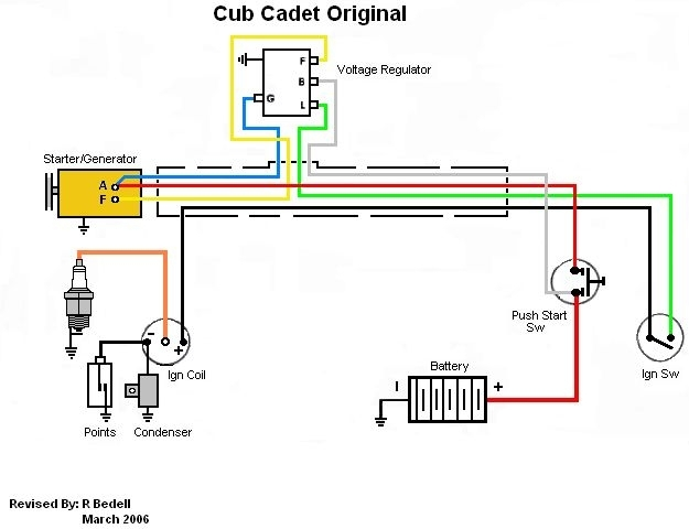 Ih Cub Cadet Forum: Wiring Diagrams regarding Cub Cadet Wiring Diagram