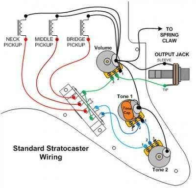 Images Of Fender Stratocaster Pickup Wiring Diagram Wire Diagram with regard to Fender Strat Wiring Diagram