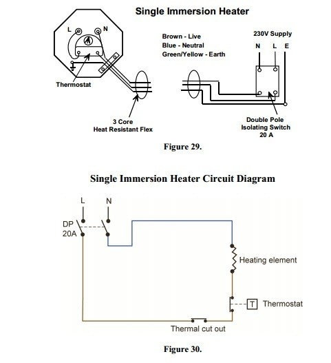 3 phase immersion heater wiring diagram 3 phase immersion heater wiring diagram fuse box and wiring diagram