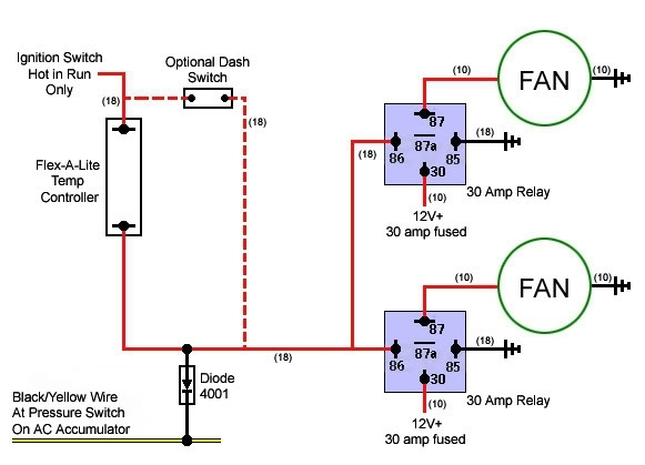 Imperial Electric Fan Relay Wiring Diagram | Electric Fan intended for Electric Fan Relay Wiring Diagram