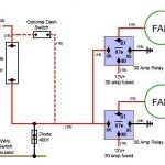 Imperial Electric Fan Relay Wiring Diagram   Electric Fan with Electric Fan Wiring Diagram