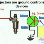 Injector Circuit & Wiring Diagram - Youtube throughout Fuel Injector Wiring Diagram