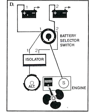perko dual battery switch wiring diagram with Guest Battery Switch Wiring Diagram on Boat Batteries Wiring Diagram also Wiring Diagram For Isolator Switches also Guest Battery Switch Wiring Diagram furthermore Rv Battery Isolator Wiring Diagram together with 1 5v Battery Wiring Diagram 4.