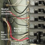 Installing A 240-Volt Receptacle - How To Install A New Electrical with regard to 4 Wire 240 Volt Wiring Diagram
