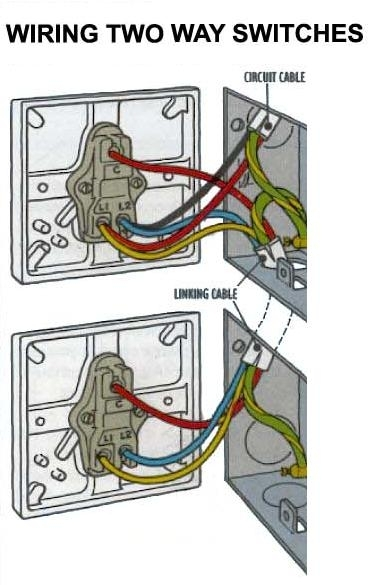 Installing A 3 Way Switch With Wiring Diagram Double Light Switch pertaining to Double Wall Switch Wiring Diagram