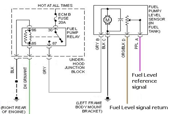 Installing A Fuel Pump With A New Harness Connector On A 1999-2003 regarding 2001 Chevy Avalanche Wiring Diagram