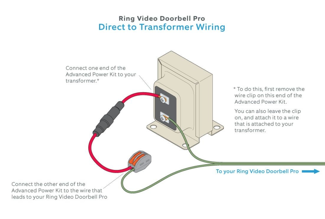 Installing A Video Doorbell Pro Without An Existing Doorbell with regard to Doorbell Transformer Wiring Diagram