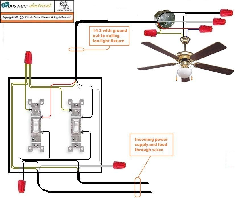 ceiling fan installation wiring diagram