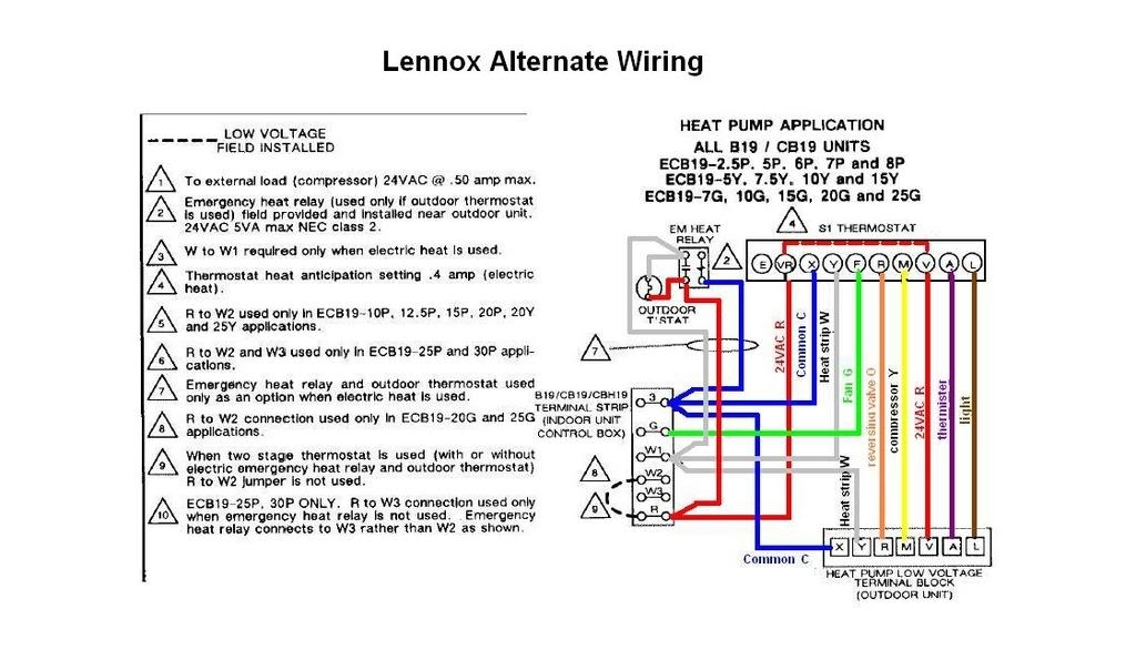 Installing Honeywell Rth7500D Thermostat At Heat Pump Wiring intended for Heat Pump Thermostat Wiring Diagram