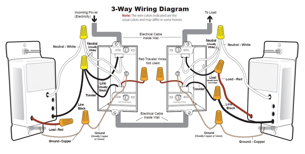 Insteon 3-Way Switch – Alternate Wiring – Bithead's Blog in 3 Way Dimmer Switch Wiring Diagram
