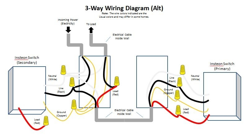 Insteon 3-Way Switch – Alternate Wiring – Bithead's Blog throughout 3 Way Dimmer Switch Wiring Diagram