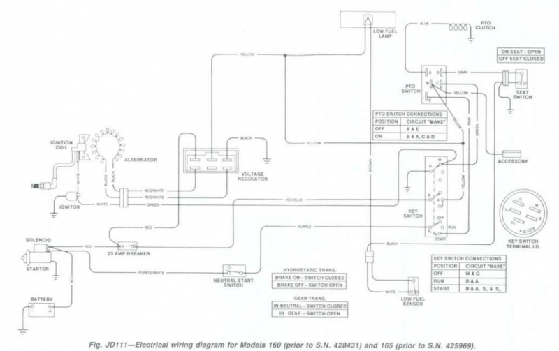 Jd 955 Wiring Diagram. Car Wiring Diagram Download. Tinyuniverse.co in John Deere 1445 Wiring Diagram