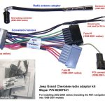 Jeep Grand Cherokee Wj - Stereo System Wiring Diagrams for 2001 Jeep Grand Cherokee Radio Wiring Diagram