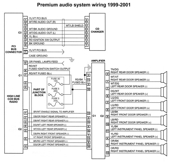 Wiring Diagram Home Stereo System : Jeep grand cherokee wj stereo system wiring diagrams