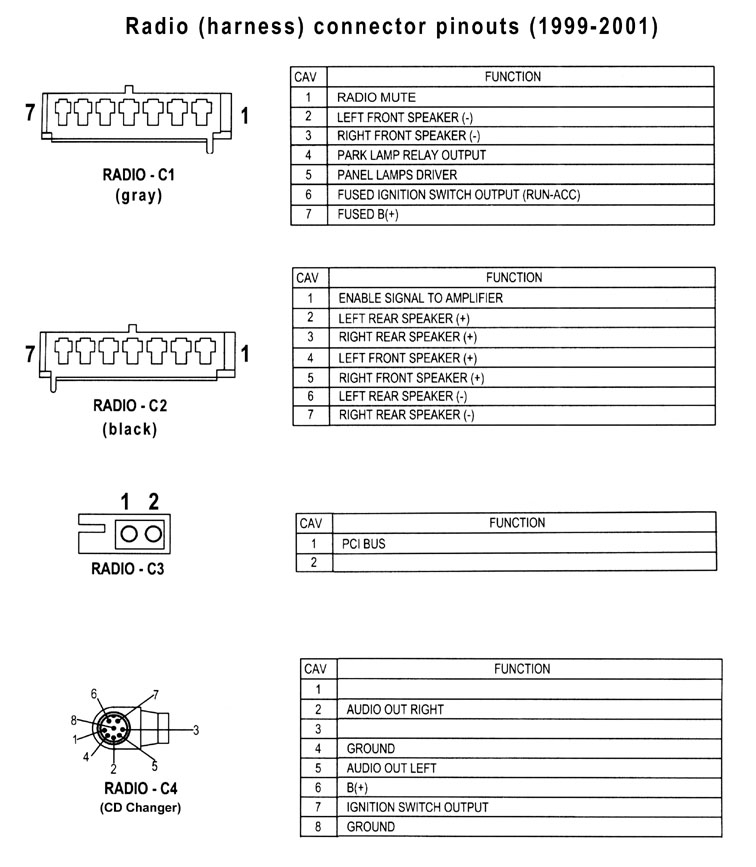 Jeep Grand Cherokee Wj - Stereo System Wiring Diagrams with regard to Cherokee Wiring Diagram