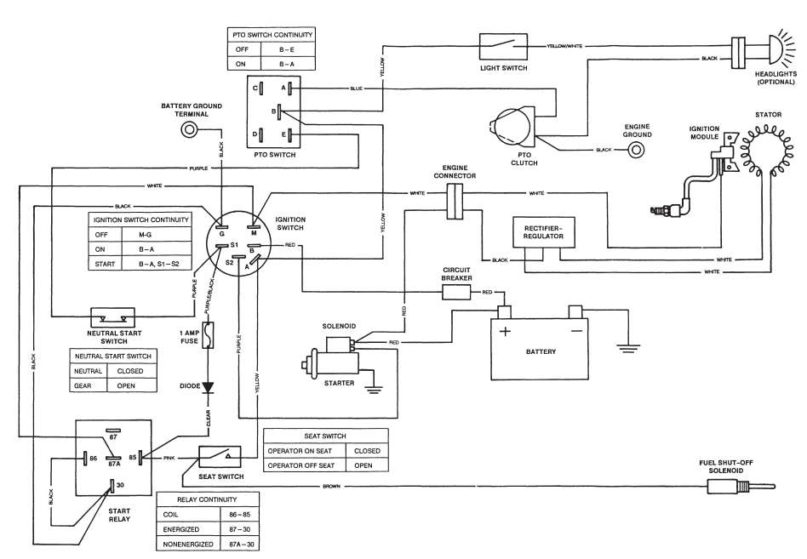 John Deere Wiring Diagram Download. John Deere. Automotive Wiring intended for John Deere Wiring Diagram Download