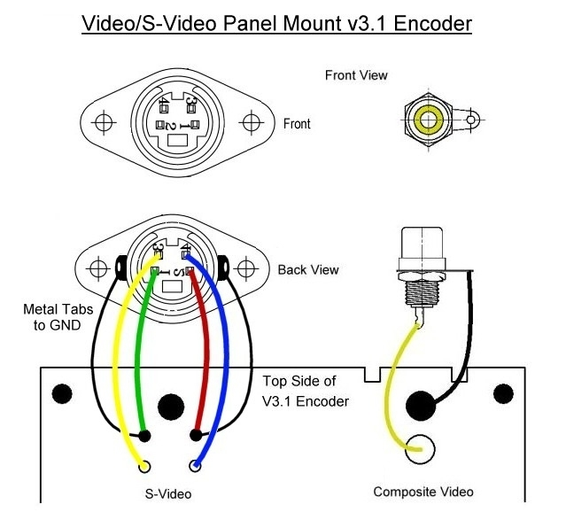 Jrok Rgb Encoder Pinout Diagrams regarding Encoder Wiring Diagram