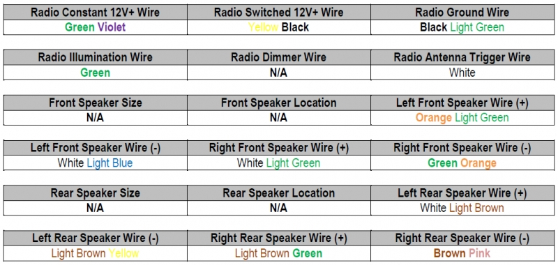 Jvc Wiring Color Diagram | Travelwork intended for Jvc Car Stereo Wiring Diagram