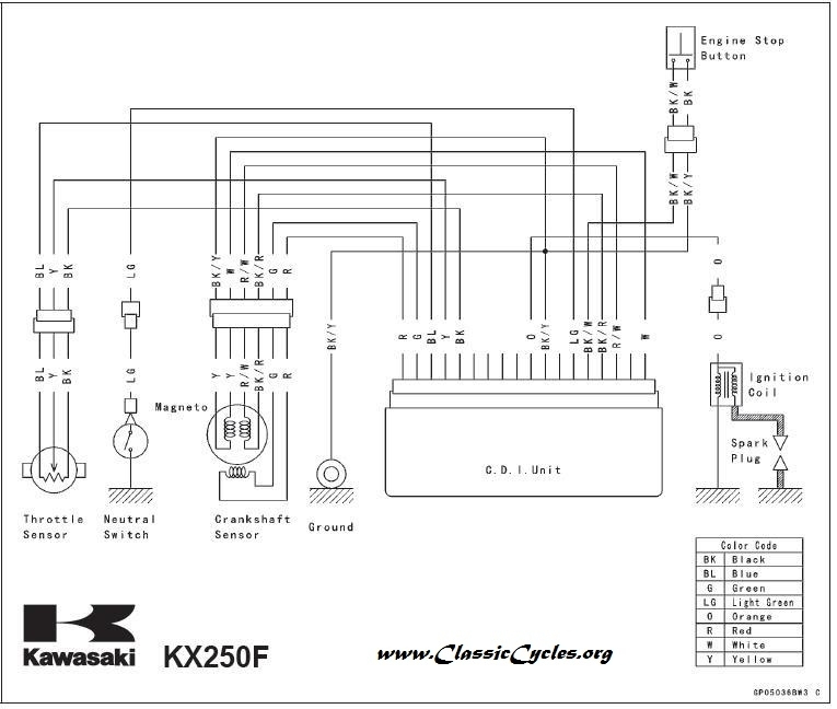 1967 Kawasaki 120 Wiring Diagrams Fuse Box And Wiring