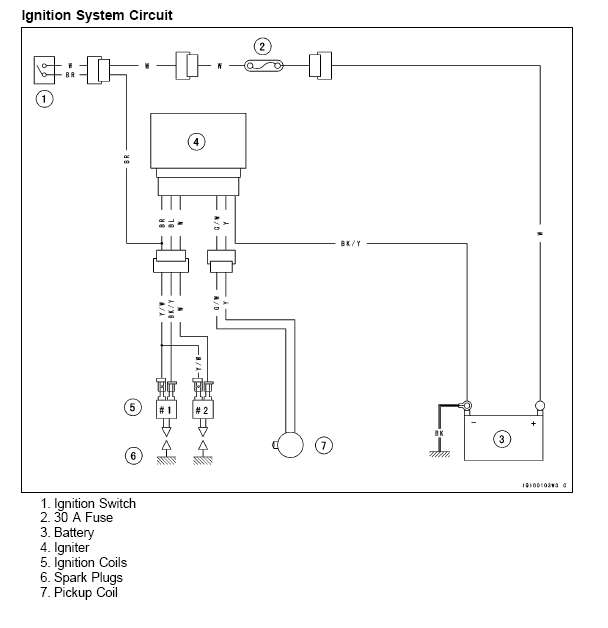 kawasaki mule 610 wiring diagram boulderrail inside kawasaki mule 610 wiring diagram kawasaki mule 610 wiring diagram boulderrail inside kawasaki kawasaki mule 610 wiring diagram at bayanpartner.co
