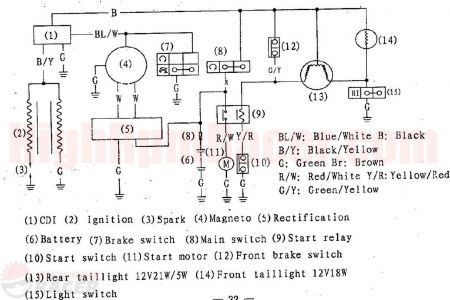Kawasaki Quad Bike Wiring Diagram. Kawasaki. Electrical Wiring throughout 110Cc Chinese Atv Wiring Diagram