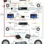 Kenwood Car Stereo Wiring Diagram - Best Wiring Diagram 2017 within Car Stereo Wiring Diagram
