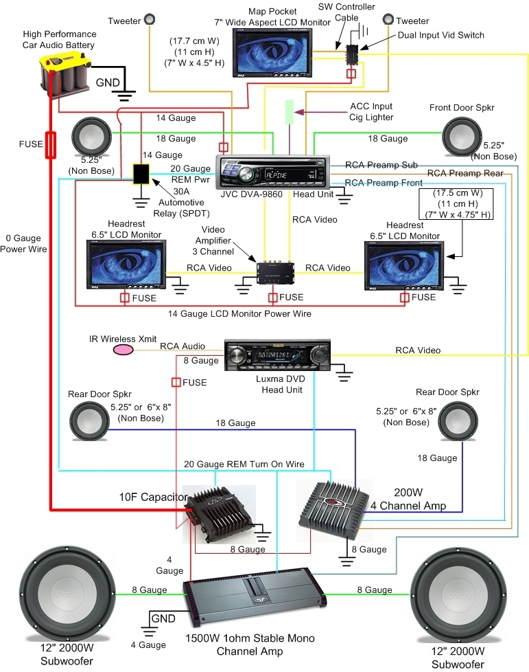 Car Audio Wiring Diagrams : Car stereo wiring diagram fuse box and