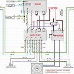 Kenwood Car Stereo Wiring Diagram | Car Electronics Wellness regarding Car Audio Wiring Diagram
