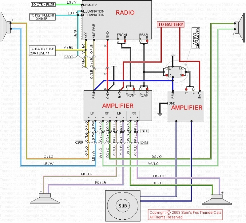 Kenwood Car Stereo Wiring Diagram | Car Electronics Wellness with Kenwood Radio Wiring Diagram