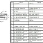 Kenwood Car Stereo Wiring Diagram intended for Kenwood Radio Wiring Diagram