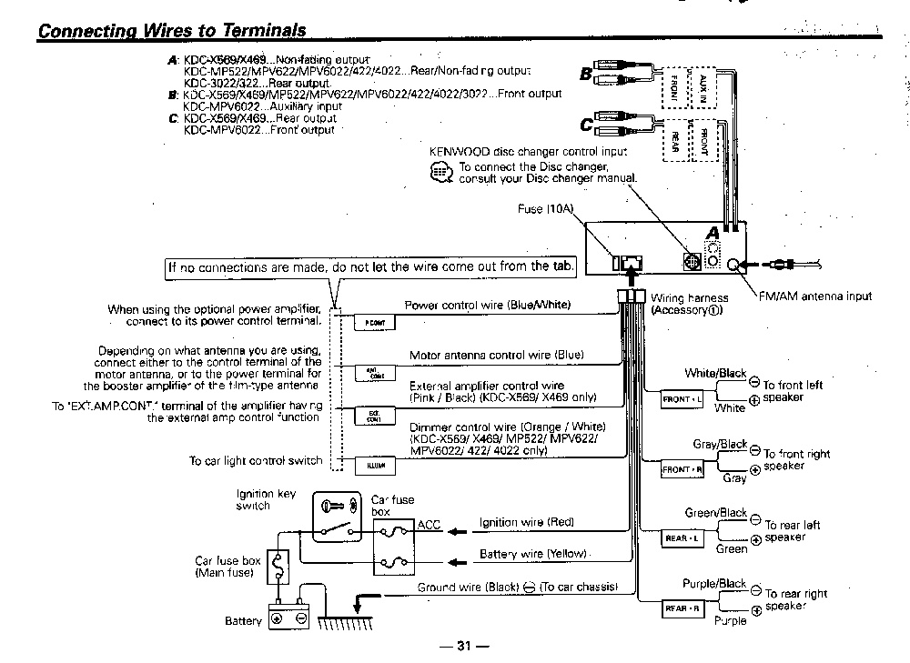 kenwood ddx6019 wiring diagram on kenwood images free download in kenwood kdc 152 wiring diagram diagrams 450608 kenwood ddx6019 wiring diagram i have a kenwood kenwood ddx6019 wiring harness guide at readyjetset.co
