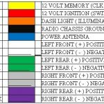Kenwood Stereo Wire Color Code Kenwood Car Stereo Wiring Diagram intended for Car Stereo Wire Diagram