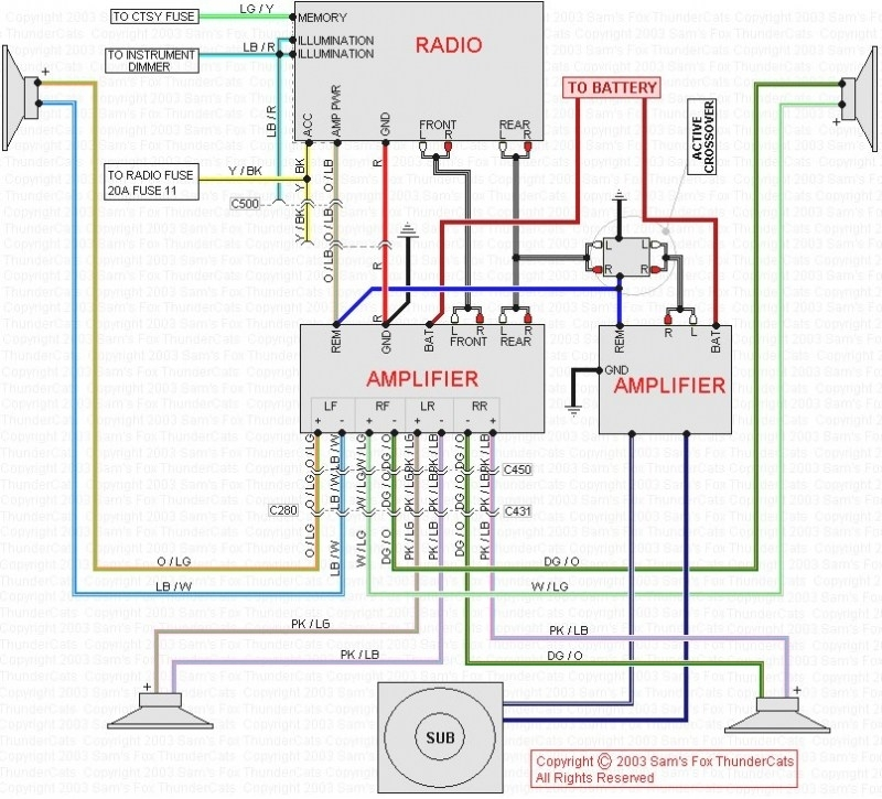 Kenwood Wiring Diagram with regard to Kenwood Wiring Diagram