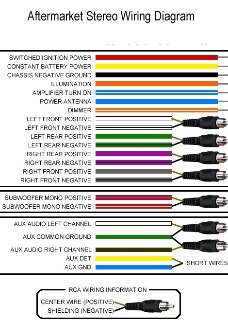 Kenwood Wiring Harness Color Code On Kenwood Images. Free Download pertaining to Kenwood Wiring Diagram