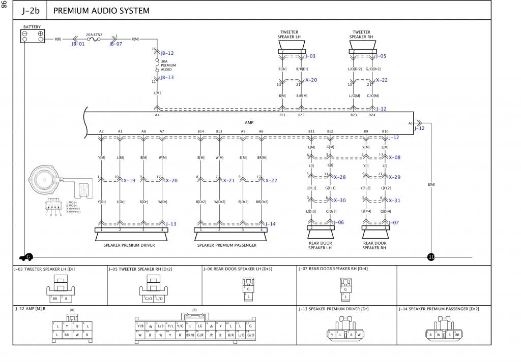 fuse box and wiring diagram 2007 kia sorento wiring diagram 2003 kia sorento wiring diagram click image for larger #11