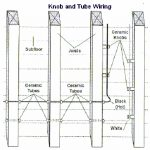 Knob And Tube Wiring Diagram Read The Safety Tips To Start Is By with Knob And Tube Wiring Diagram