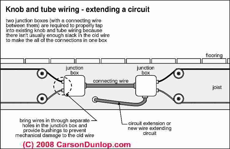 Knob & Tube Wiring: How To Identify, Inspect, Evaluate, Repair throughout Knob And Tube Wiring Diagram