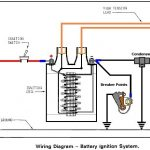 Kohler Coil Wiring. Wiring Diagram Images Database. Amornsak.co for Coil Wiring Diagram