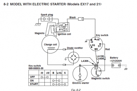 Kohler Engine Wiring Diagram within Kohler Engine Wiring Diagram