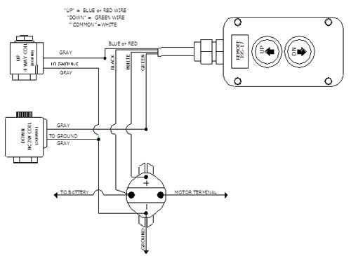 Diagram 12 Volt Hydraulic Wiring Diagram Full Version Hd Quality Wiring Diagram Diagramsmaum Caditwergi It