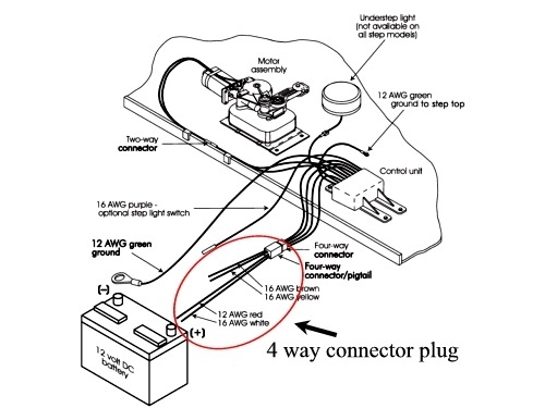 Kwikee Electric Step Wiring Diagram Electric Step Question pertaining to Kwikee Electric Step Wiring Diagram