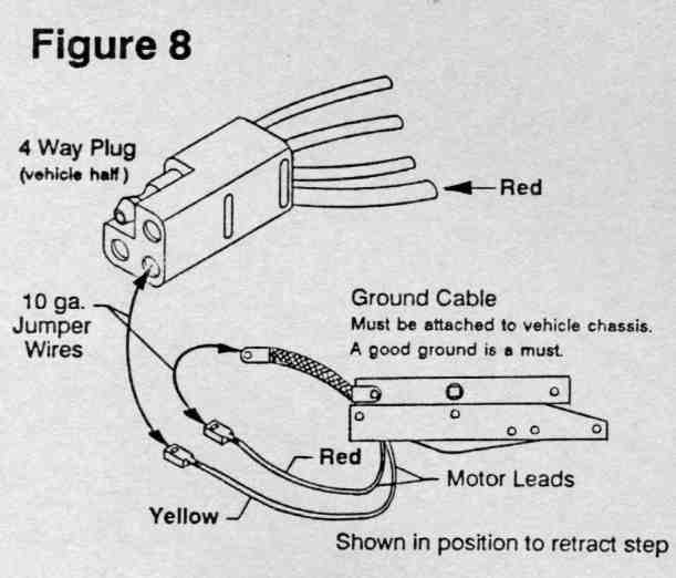 kwikee electric step wiring diagram onoff switch for electric inside kwikee electric step wiring diagram kwikee electric step wiring diagram onoff switch for electric kwikee step wiring diagram at creativeand.co