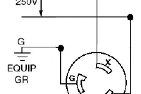 L14 30R Wiring Diagram intended for Nema L14 30 Wiring Diagram